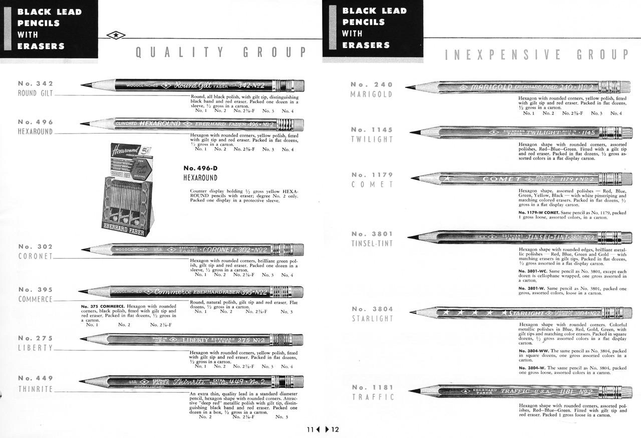 biography of pencil box